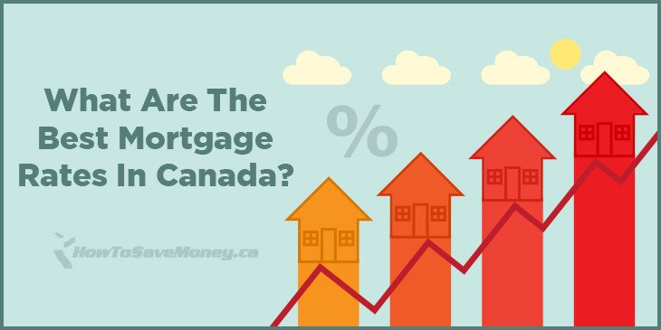 What Are The Best Mortgage Rates In Canada How To Save Money